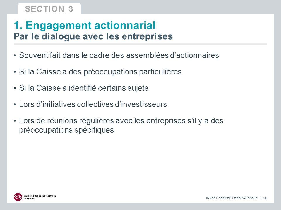 20 INVESTISSEMENT RESPONSABLE 1. Engagement actionnarial Par le dialogue avec les entreprises Souvent fait dans le cadre des assemblées dactionnaires
