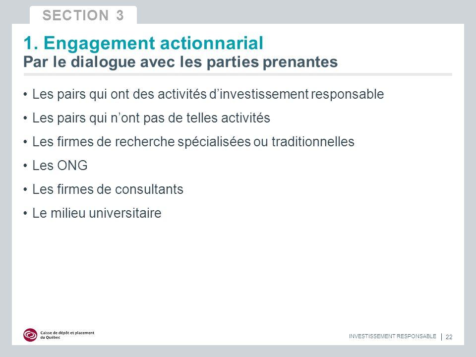22 INVESTISSEMENT RESPONSABLE 1. Engagement actionnarial Par le dialogue avec les parties prenantes Les pairs qui ont des activités dinvestissement re