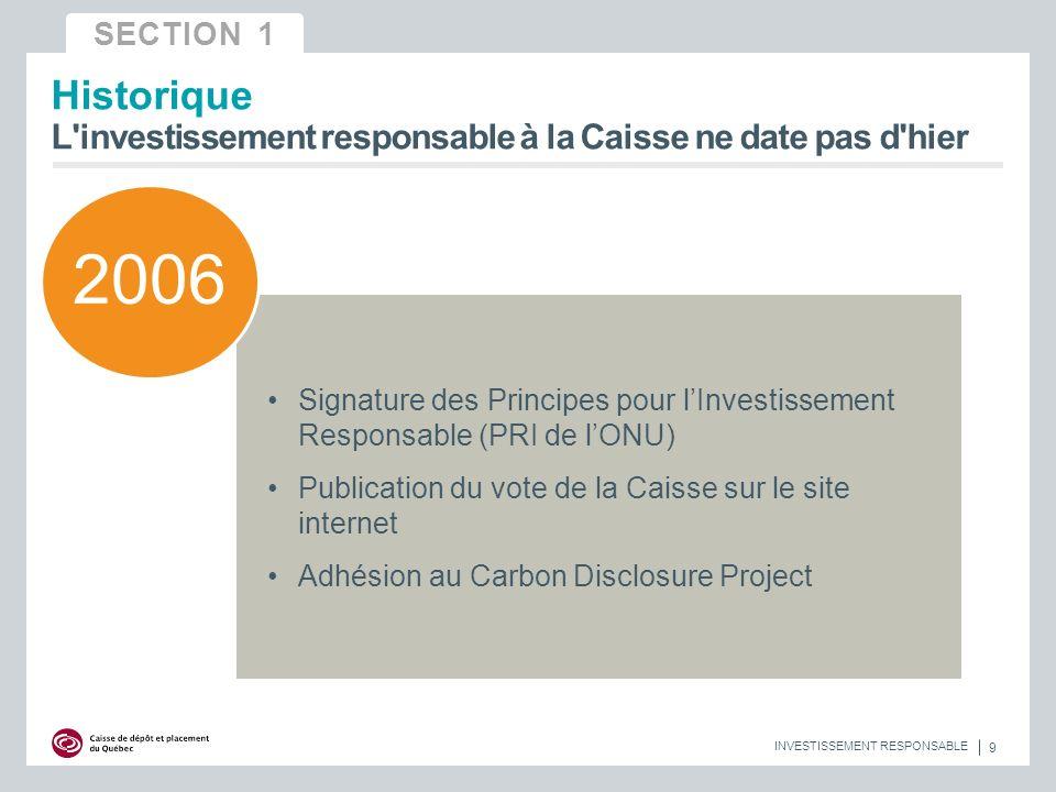 Historique L investissement responsable à la Caisse ne date pas d hier Signature des Principes pour lInvestissement Responsable (PRI de lONU) Publication du vote de la Caisse sur le site internet Adhésion au Carbon Disclosure Project 9 INVESTISSEMENT RESPONSABLE SECTION 1