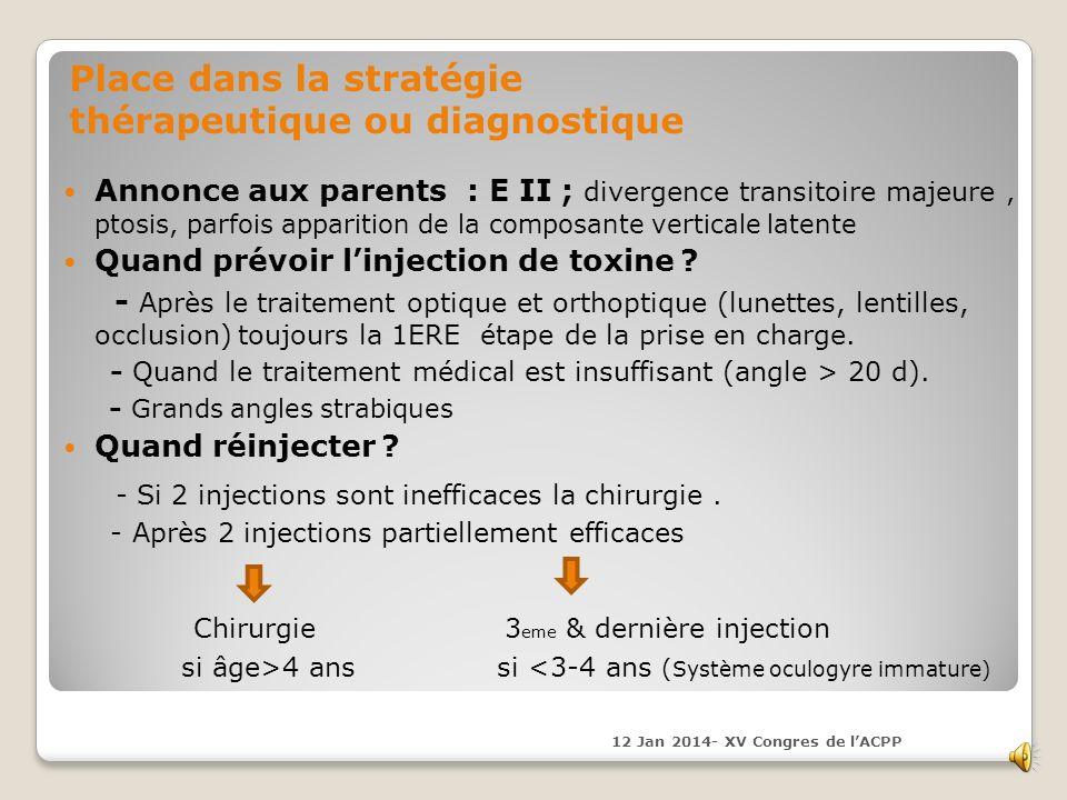 Annonce aux parents : E II ; divergence transitoire majeure, ptosis, parfois apparition de la composante verticale latente Quand prévoir linjection de toxine .