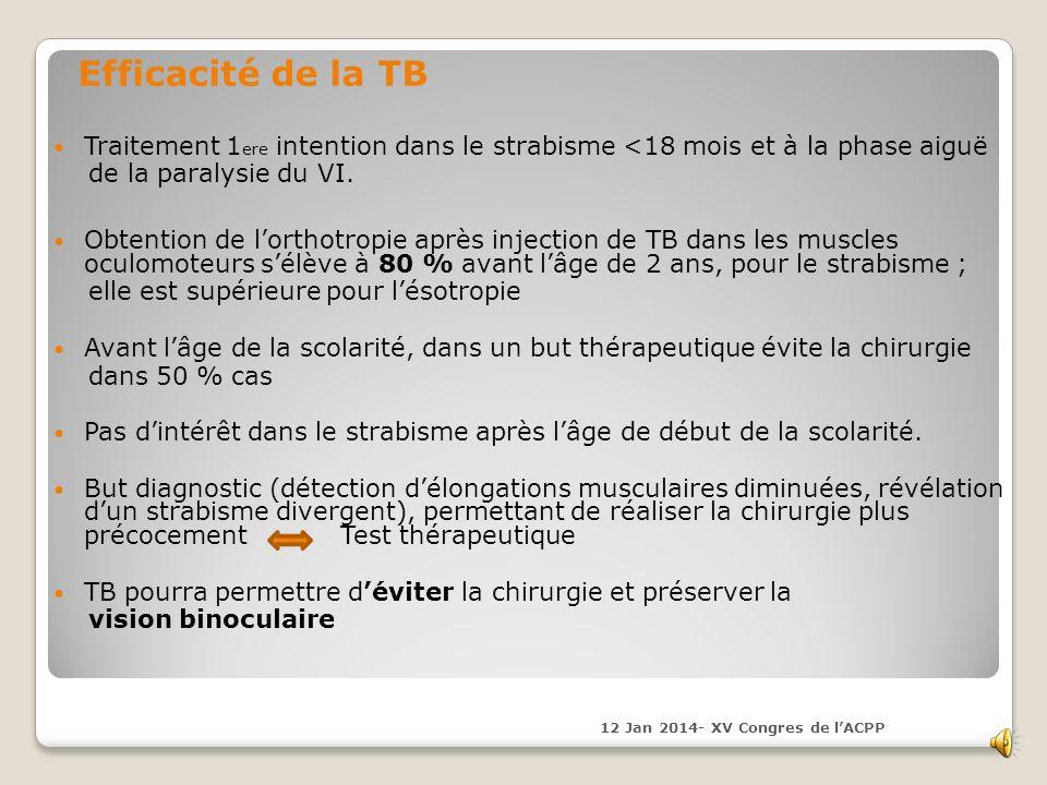 Efficacité de la TB Traitement 1 ere intention dans le strabisme <18 mois et à la phase aiguë de la paralysie du VI.