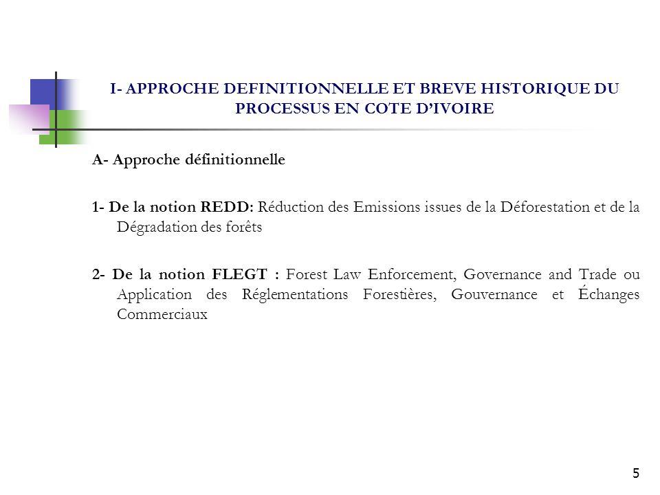 6 I- APPROCHE DEFINITIONNELLE ET BREVE HISTORIQUE DU PROCESSUS EN COTE DIVOIRE B-Origine des processus REDD et FLEGT en Côte dIvoire 1-Début du processus REDD 18 octobre 2012, le ministre de lEnvironnement et du Développement durable a procédé à la signature dun accord de don, offert par la FAO, dun montant de 100 millions de FCFA pour la période 2012-2013, relative au financement du Projet de coopération technique REDD+.