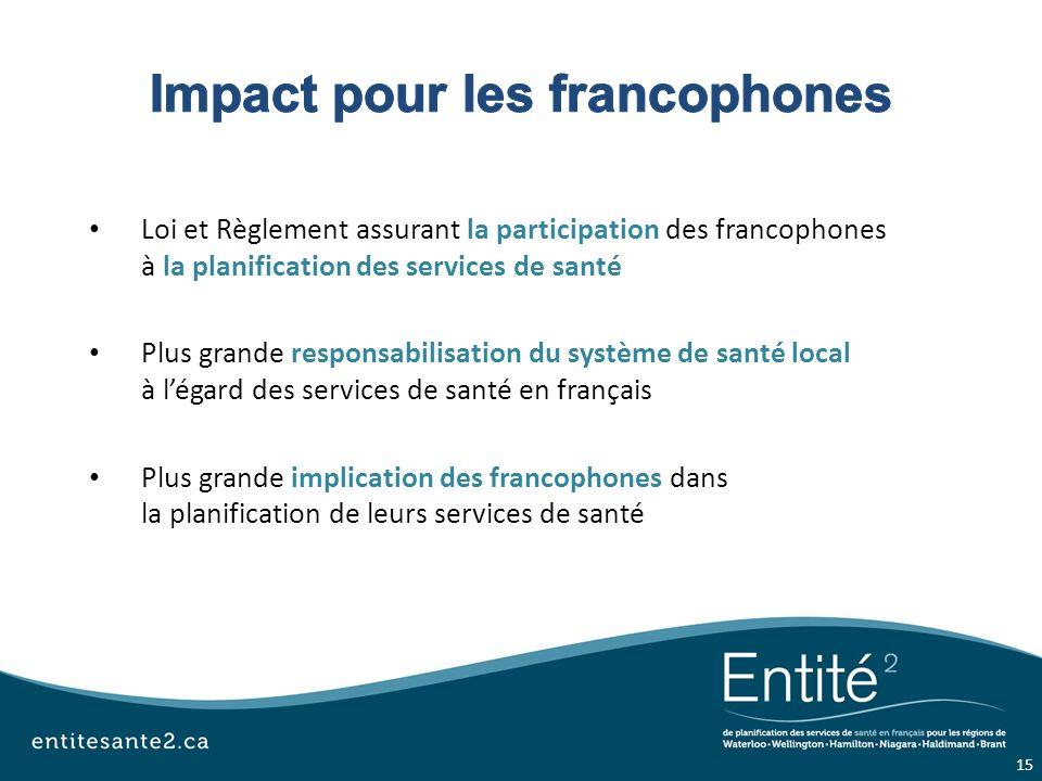 Loi et Règlement assurant la participation des francophones à la planification des services de santé Plus grande responsabilisation du système de santé local à légard des services de santé en français Plus grande implication des francophones dans la planification de leurs services de santé 15