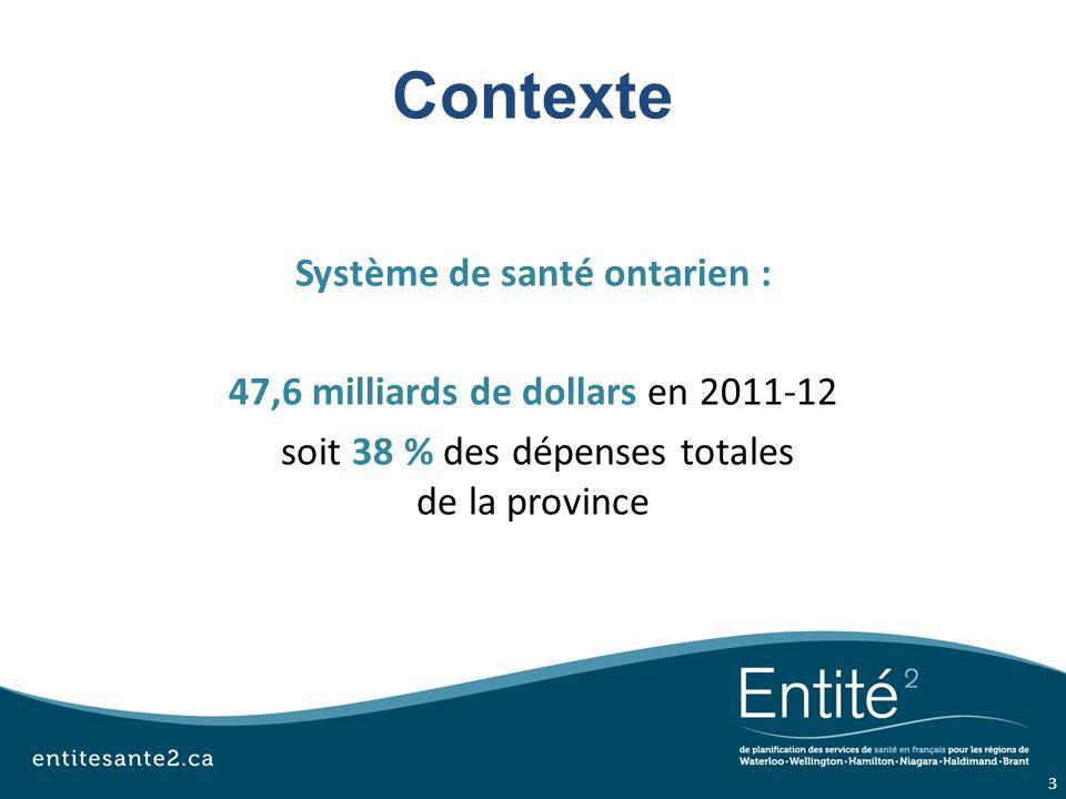 Contexte Système de santé ontarien : 47,6 milliards de dollars en 2011-12 soit 38 % des dépenses totales de la province 3