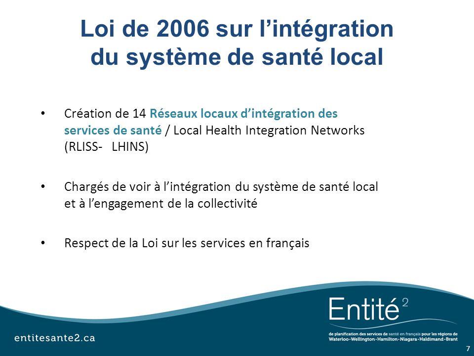 Loi de 2006 sur lintégration du système de santé local Création de 14 Réseaux locaux dintégration des services de santé / Local Health Integration Networks (RLISS-LHINS) Chargés de voir à lintégration du système de santé local et à lengagement de la collectivité Respect de la Loi sur les services en français 7