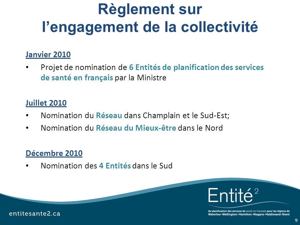 Règlement sur lengagement de la collectivité Janvier 2010 Projet de nomination de 6 Entités de planification des services de santé en français par la Ministre Juillet 2010 Nomination du Réseau dans Champlain et le Sud-Est; Nomination du Réseau du Mieux-être dans le Nord Décembre 2010 Nomination des 4 Entités dans le Sud 9