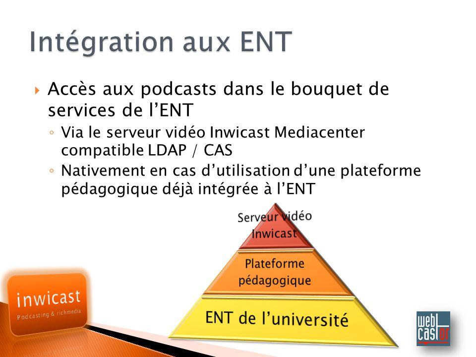 Accès aux podcasts dans le bouquet de services de lENT Via le serveur vidéo Inwicast Mediacenter compatible LDAP / CAS Nativement en cas dutilisation dune plateforme pédagogique déjà intégrée à lENT