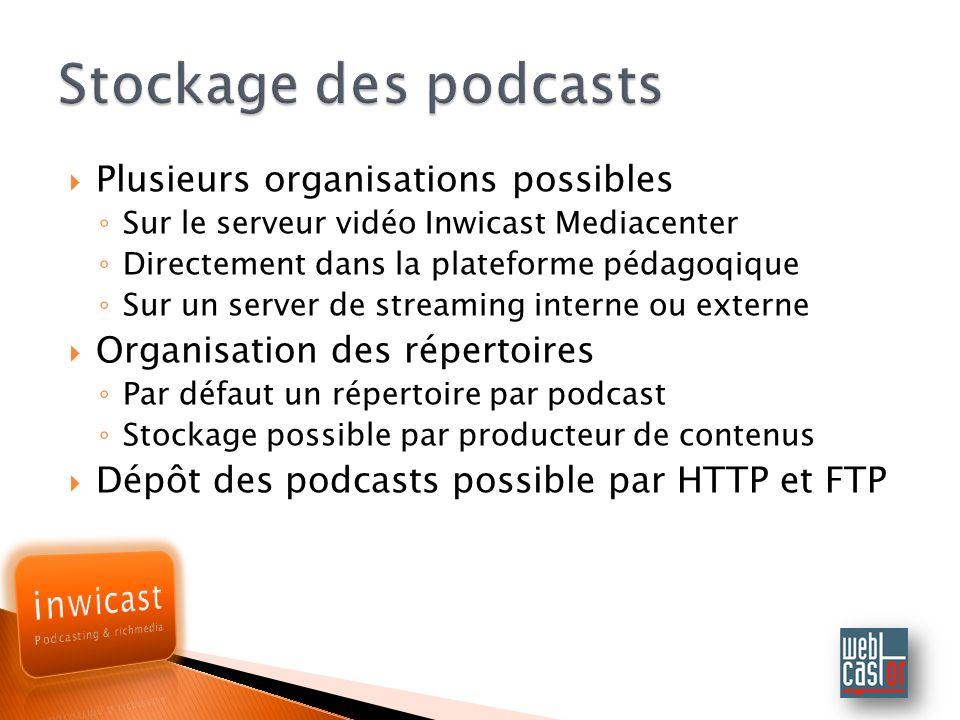 Plusieurs organisations possibles Sur le serveur vidéo Inwicast Mediacenter Directement dans la plateforme pédagoqique Sur un server de streaming interne ou externe Organisation des répertoires Par défaut un répertoire par podcast Stockage possible par producteur de contenus Dépôt des podcasts possible par HTTP et FTP