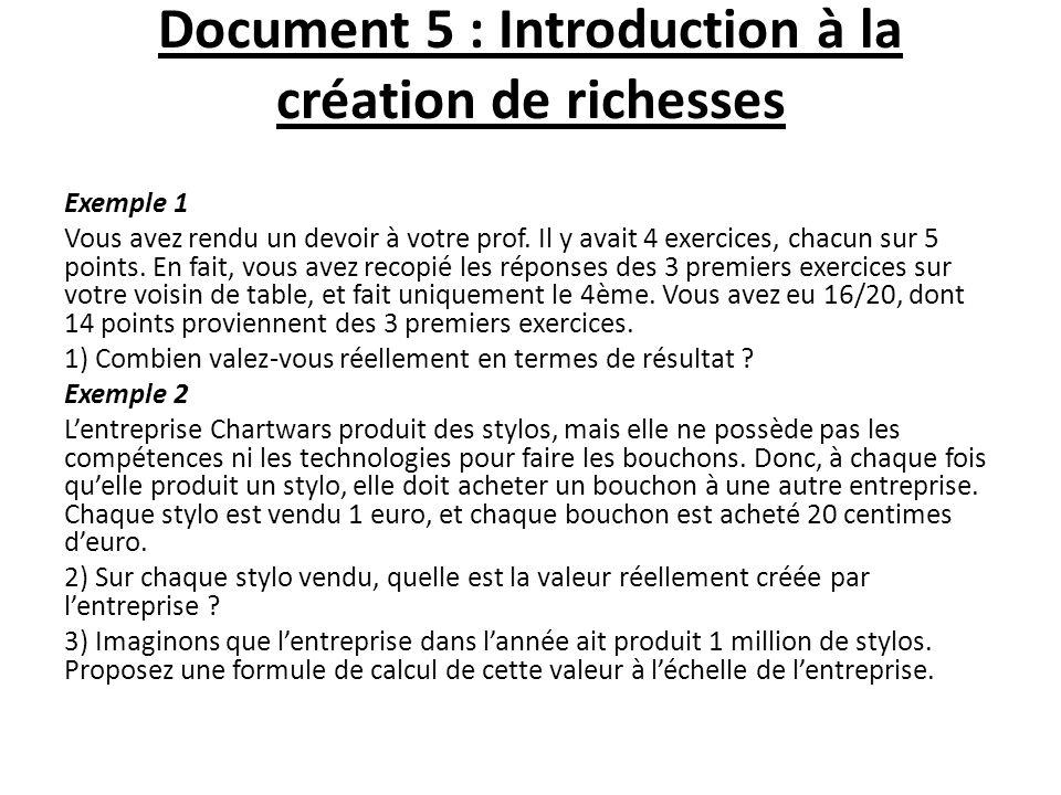 Document 5 : Introduction à la création de richesses Exemple 1 Vous avez rendu un devoir à votre prof. Il y avait 4 exercices, chacun sur 5 points. En