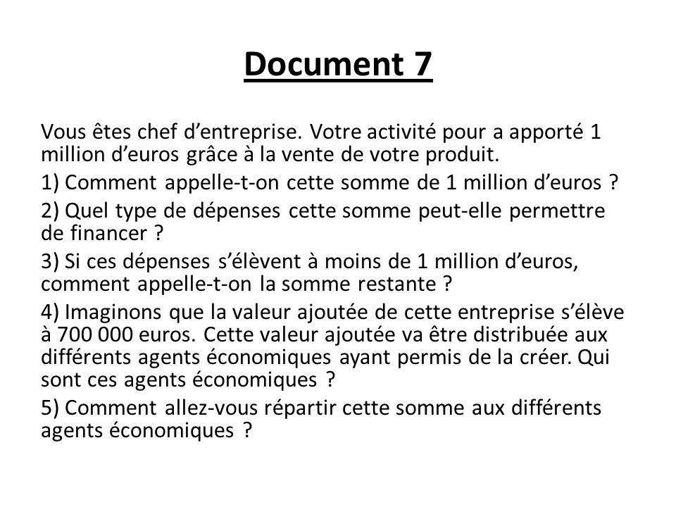 Document 7 Vous êtes chef dentreprise. Votre activité pour a apporté 1 million deuros grâce à la vente de votre produit. 1) Comment appelle-t-on cette