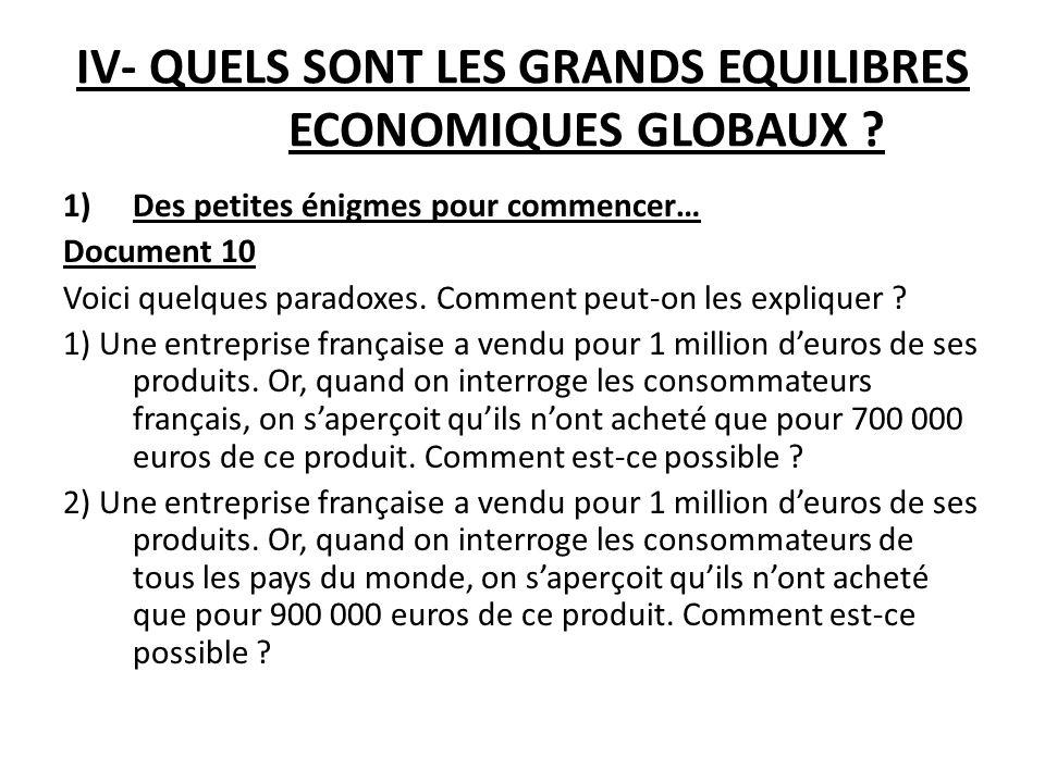 IV- QUELS SONT LES GRANDS EQUILIBRES ECONOMIQUES GLOBAUX ? 1)Des petites énigmes pour commencer… Document 10 Voici quelques paradoxes. Comment peut-on