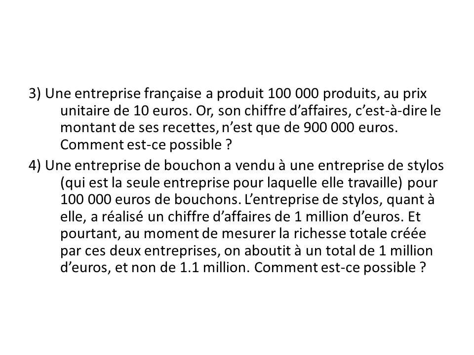 3) Une entreprise française a produit 100 000 produits, au prix unitaire de 10 euros. Or, son chiffre daffaires, cest-à-dire le montant de ses recette