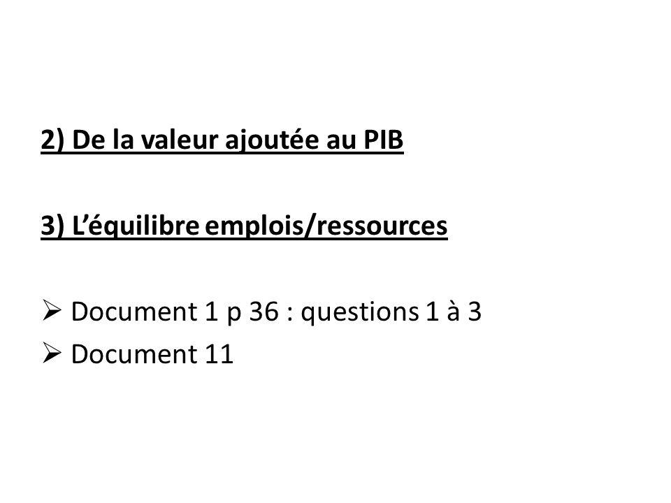 2) De la valeur ajoutée au PIB 3) Léquilibre emplois/ressources Document 1 p 36 : questions 1 à 3 Document 11