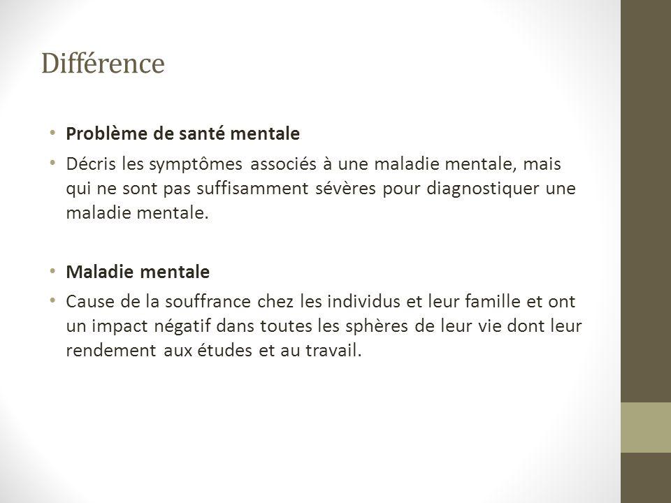Différence Problème de santé mentale Décris les symptômes associés à une maladie mentale, mais qui ne sont pas suffisamment sévères pour diagnostiquer une maladie mentale.