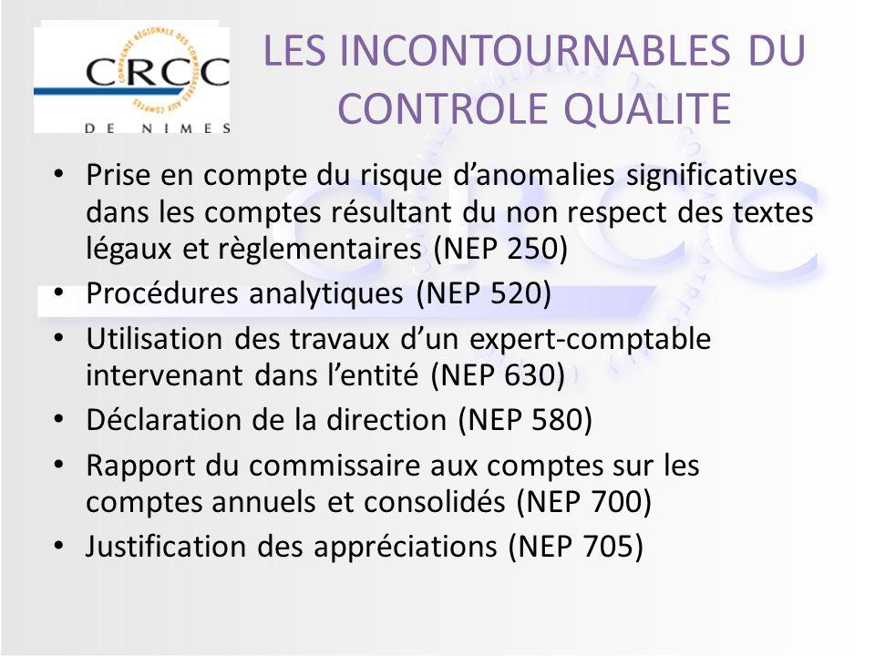LES INCONTOURNABLES DU CONTROLE QUALITE Prise en compte du risque danomalies significatives dans les comptes résultant du non respect des textes légau