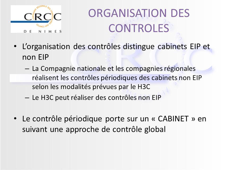 ORGANISATION DES CONTROLES Lorganisation des contrôles distingue cabinets EIP et non EIP – La Compagnie nationale et les compagnies régionales réalise