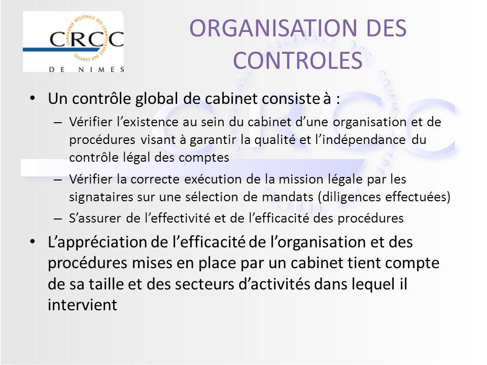 ORGANISATION DES CONTROLES Un contrôle global de cabinet consiste à : – Vérifier lexistence au sein du cabinet dune organisation et de procédures visa