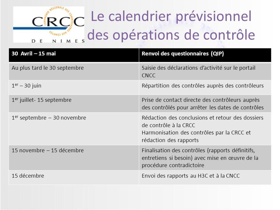 Le calendrier prévisionnel des opérations de contrôle 30 Avril – 15 maiRenvoi des questionnaires (QIP) Au plus tard le 30 septembreSaisie des déclarat