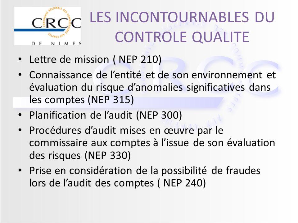 LES INCONTOURNABLES DU CONTROLE QUALITE Lettre de mission ( NEP 210) Connaissance de lentité et de son environnement et évaluation du risque danomalie