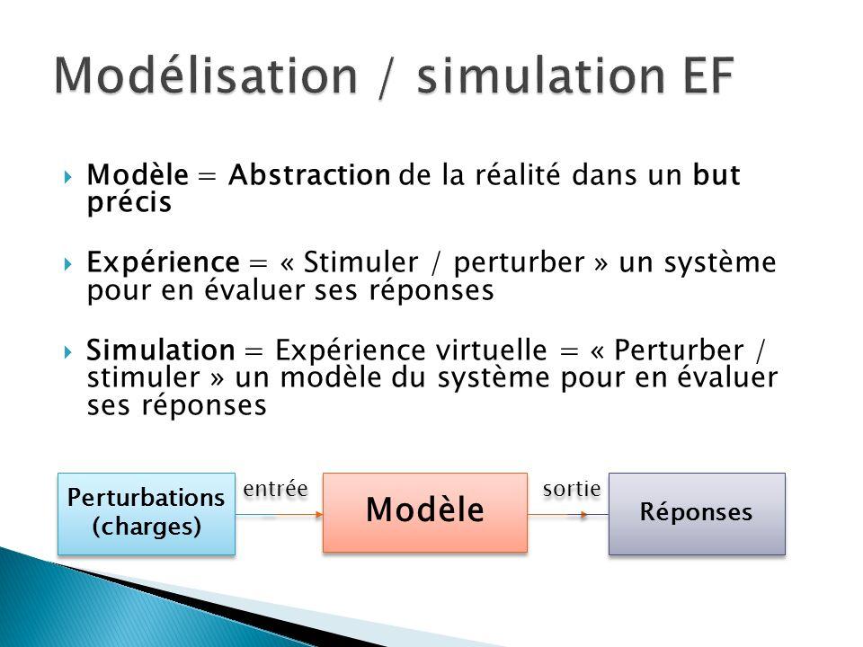 Modèle = Abstraction de la réalité dans un but précis Expérience = « Stimuler / perturber » un système pour en évaluer ses réponses Simulation = Expérience virtuelle = « Perturber / stimuler » un modèle du système pour en évaluer ses réponses Modèle entrée sortie Perturbations (charges) Réponses
