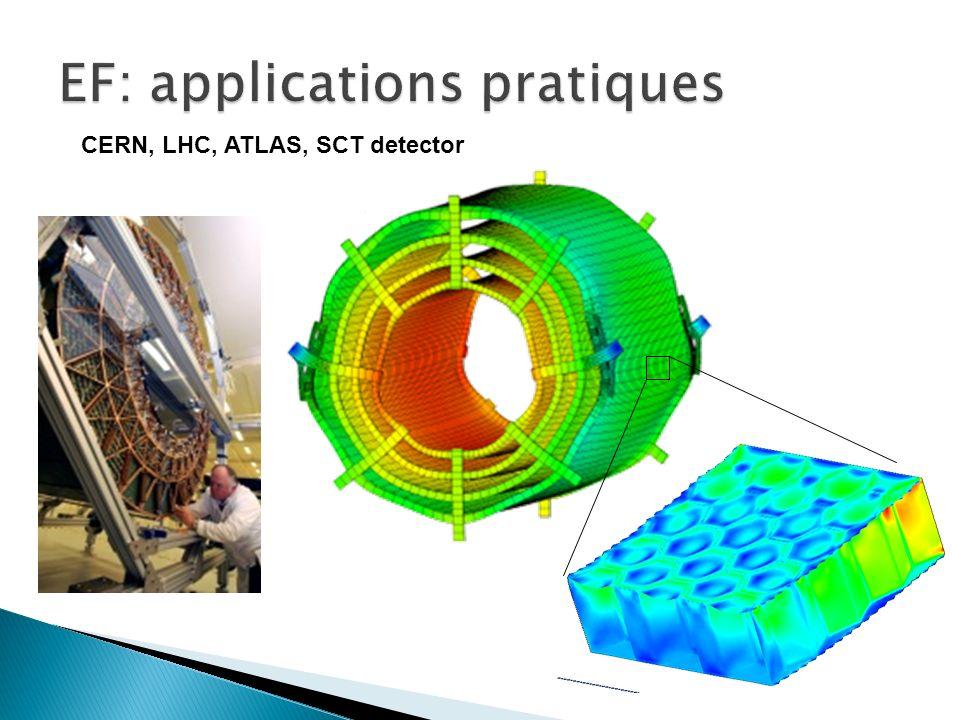 CERN, LHC, ATLAS, SCT detector