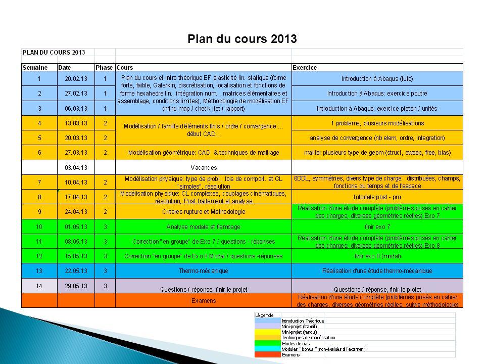 Plan du cours 2013