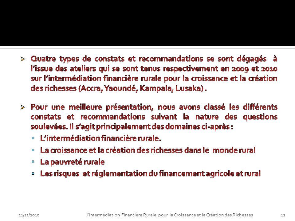 21/11/201011lIntermédiation Financière Rurale pour la Croissance et la Création des Richesses