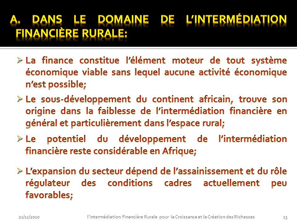 21/11/201012lIntermédiation Financière Rurale pour la Croissance et la Création des Richesses