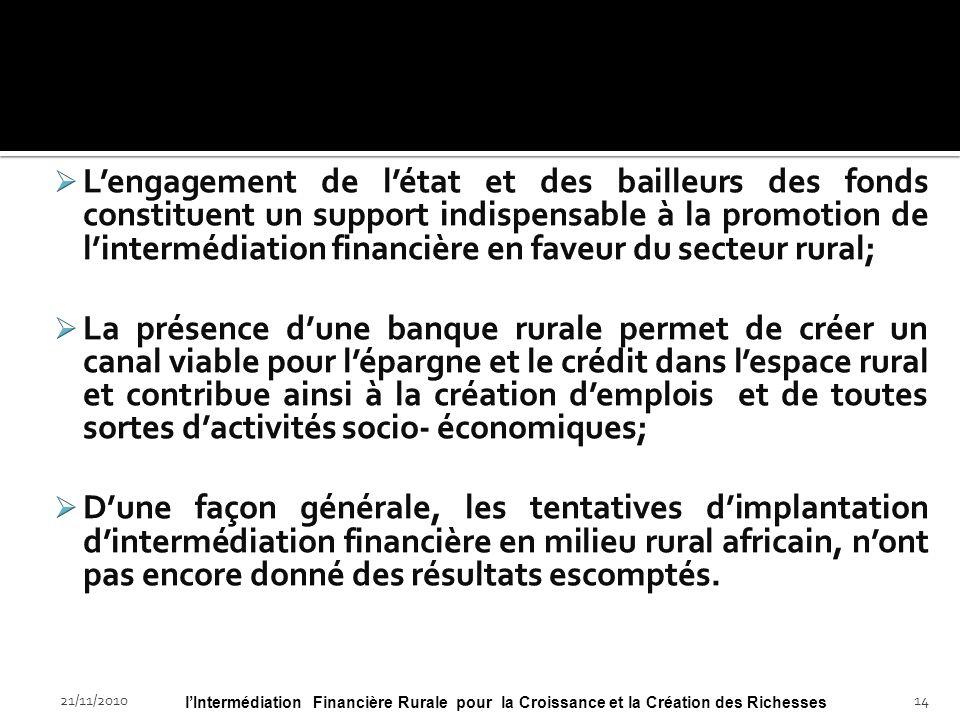 21/11/201013lIntermédiation Financière Rurale pour la Croissance et la Création des Richesses