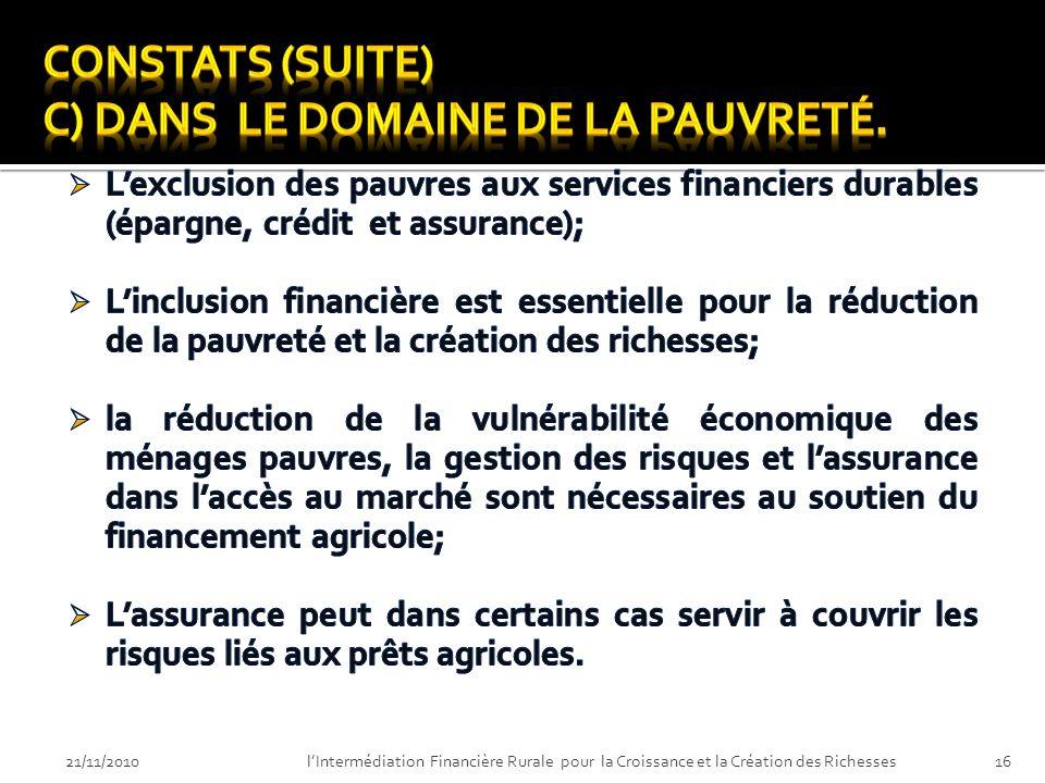 21/11/201015 lIntermédiation Financière Rurale pour la Croissance et la Création des Richesses