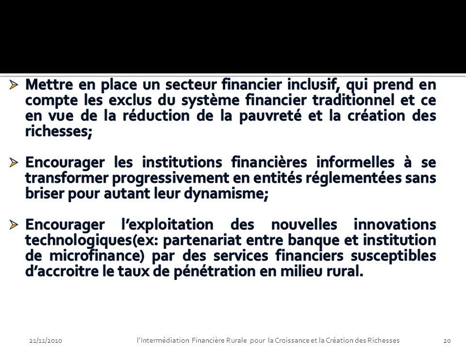 21/11/201019lIntermédiation Financière Rurale pour la Croissance et la Création des Richesses