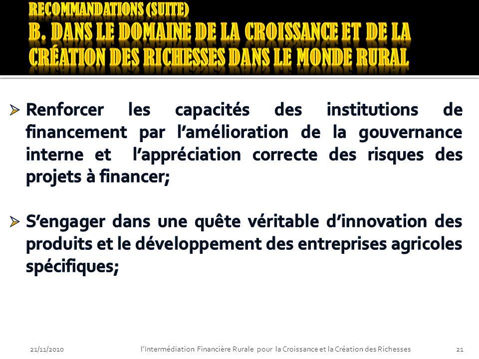 21/11/201020lIntermédiation Financière Rurale pour la Croissance et la Création des Richesses