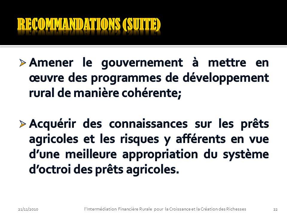 21/11/201021lIntermédiation Financière Rurale pour la Croissance et la Création des Richesses