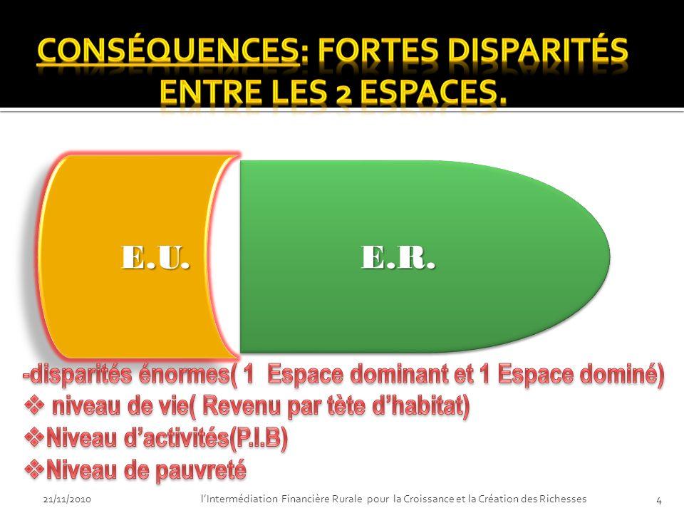 3 EspaceUrbainEspaceRural Quelques caractéristiques générales E.U.