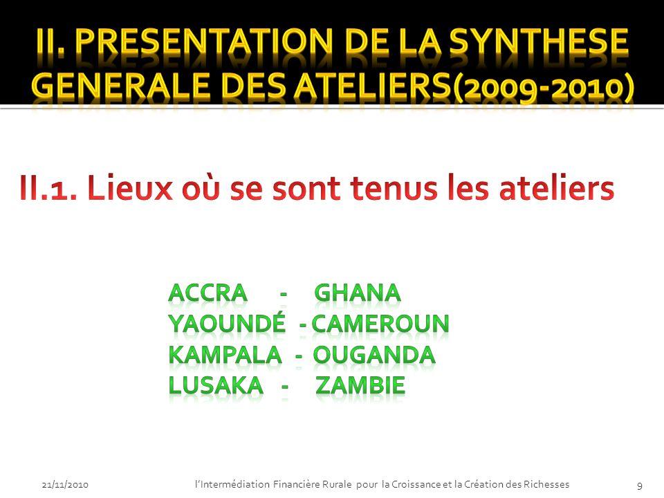 21/11/2010lIntermédiation Financière Rurale pour la Croissance et la Création des Richesses9