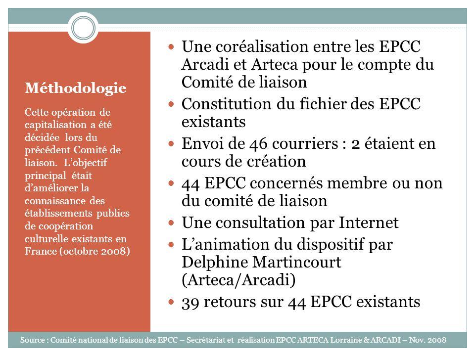 La localisation des EPCC Un phénomène de concentration des EPCC sur quelques régions.