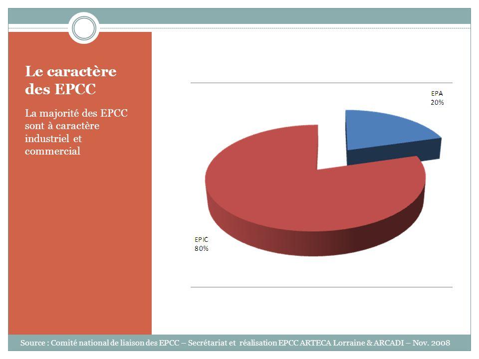 Le caractère des EPCC La majorité des EPCC sont à caractère industriel et commercial Source : Comité national de liaison des EPCC – Secrétariat et réa