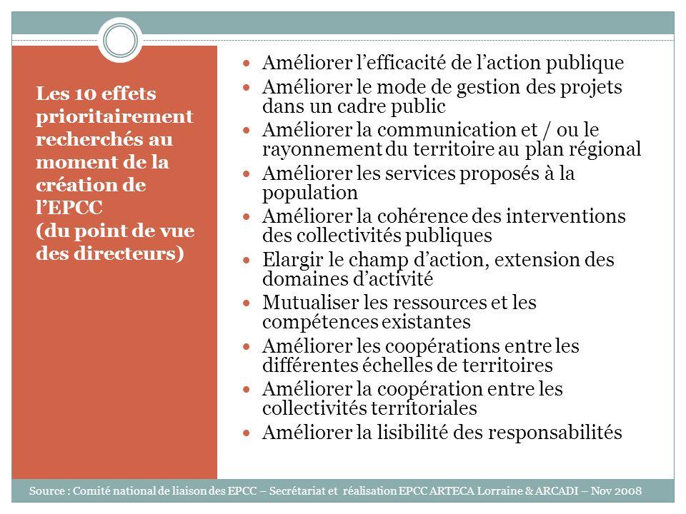 Les 10 effets prioritairement recherchés au moment de la création de lEPCC (du point de vue des directeurs) Améliorer lefficacité de laction publique
