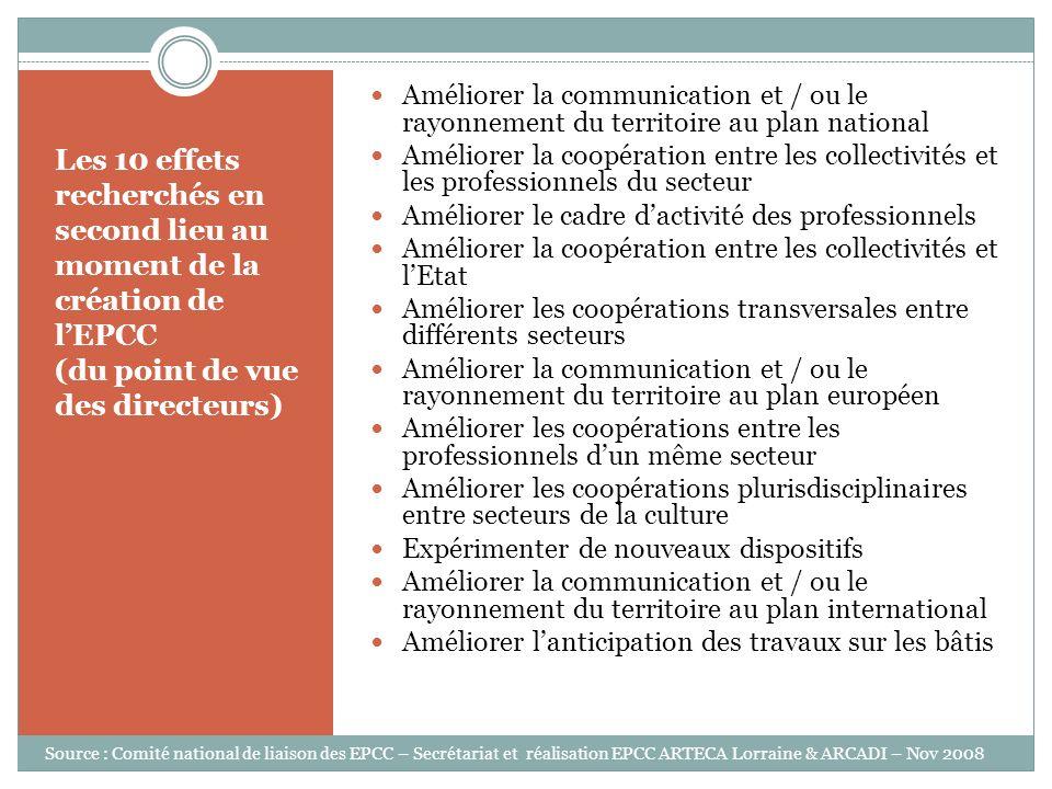 Les 10 effets recherchés en second lieu au moment de la création de lEPCC (du point de vue des directeurs) Améliorer la communication et / ou le rayon