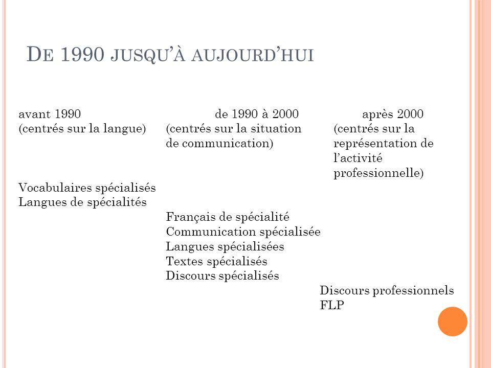 D E 1990 JUSQU À AUJOURD HUI avant 1990de 1990 à 2000après 2000 (centrés sur la langue)(centrés sur la situation (centrés sur la de communication) rep