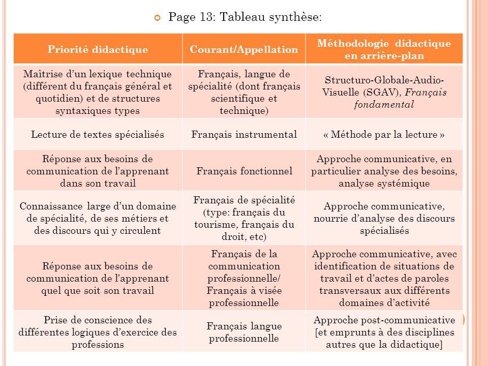 Page 13: Tableau synthèse: Priorité didactiqueCourant/Appellation Méthodologie didactique en arrière-plan Maîtrise dun lexique technique (différent du