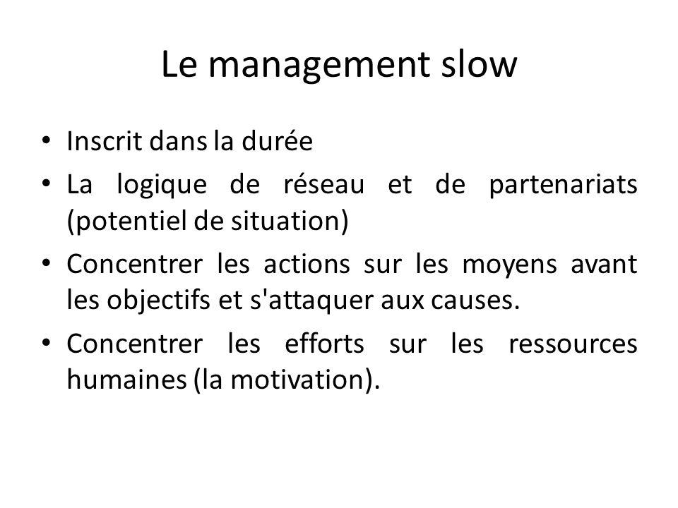 Le management slow Inscrit dans la durée La logique de réseau et de partenariats (potentiel de situation) Concentrer les actions sur les moyens avant