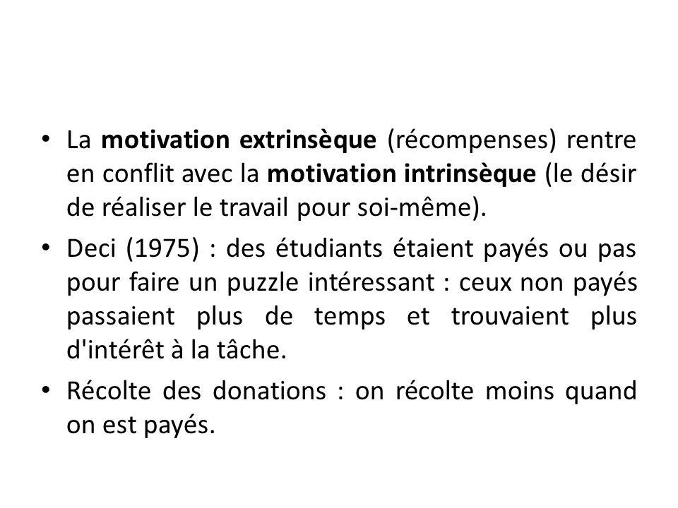 La motivation extrinsèque (récompenses) rentre en conflit avec la motivation intrinsèque (le désir de réaliser le travail pour soi-même). Deci (1975)
