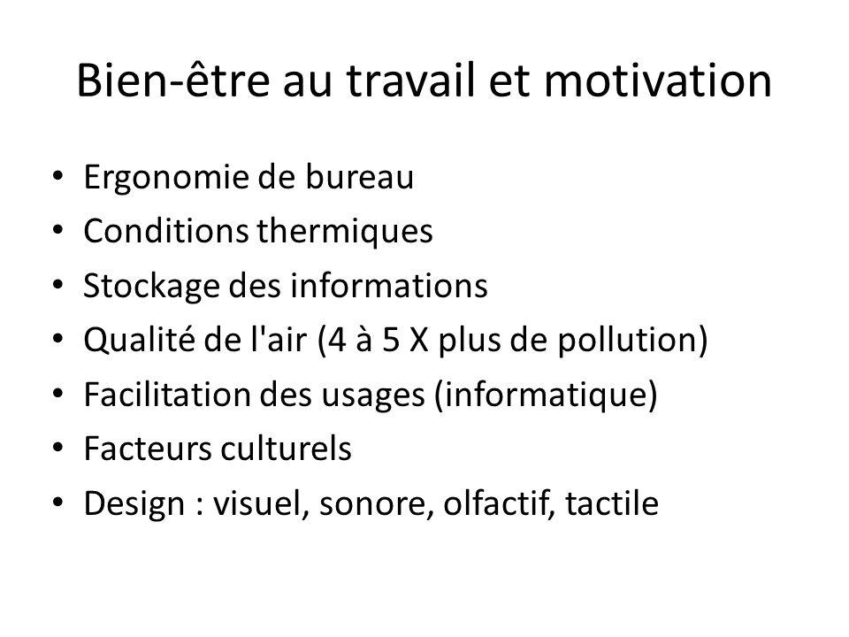 Bien-être au travail et motivation Ergonomie de bureau Conditions thermiques Stockage des informations Qualité de l'air (4 à 5 X plus de pollution) Fa