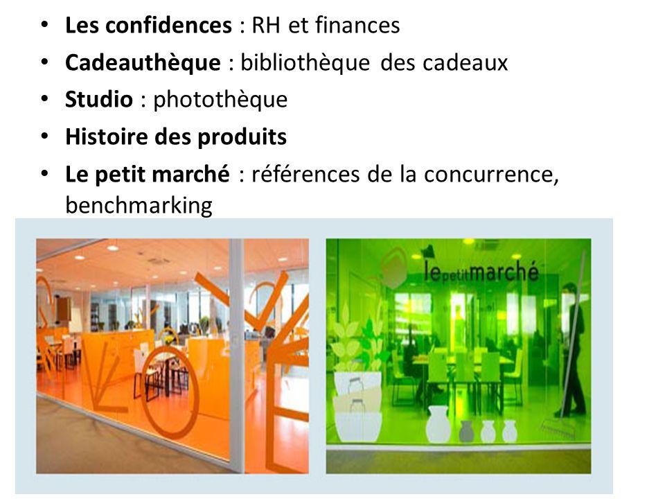 Les confidences : RH et finances Cadeauthèque : bibliothèque des cadeaux Studio : photothèque Histoire des produits Le petit marché : références de la