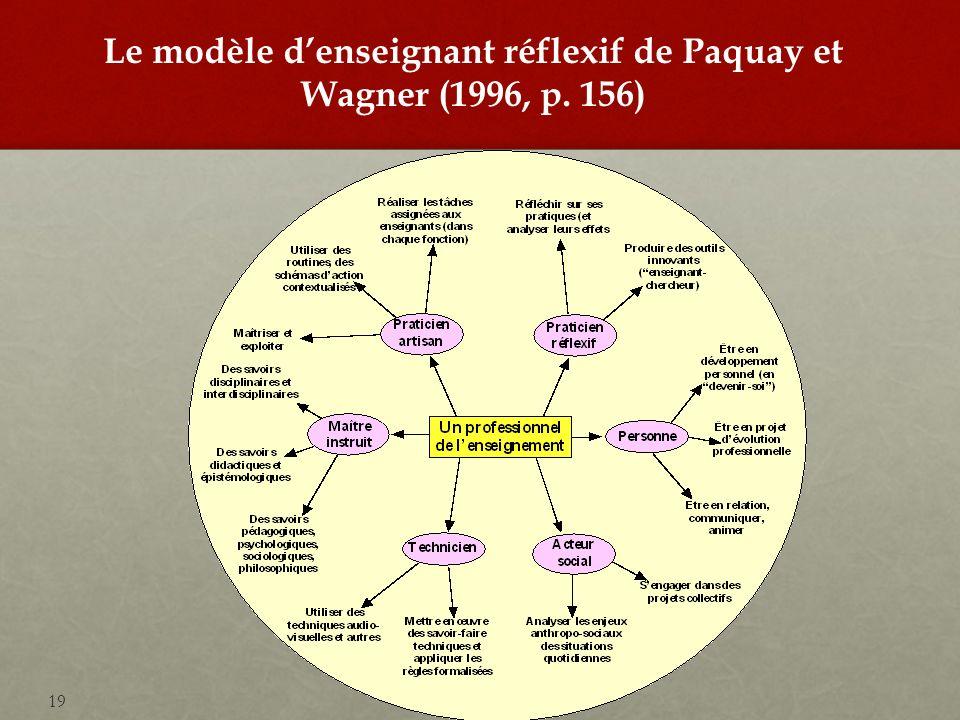 Le modèle denseignant réflexif de Paquay et Wagner (1996, p. 156) 19