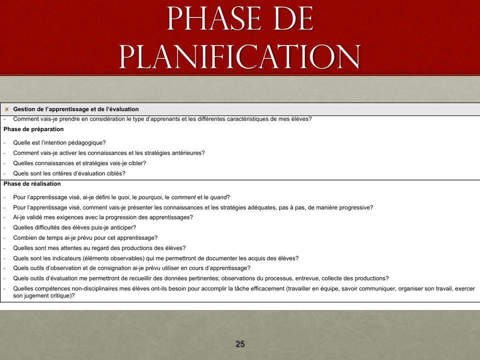 Phase de planification 25