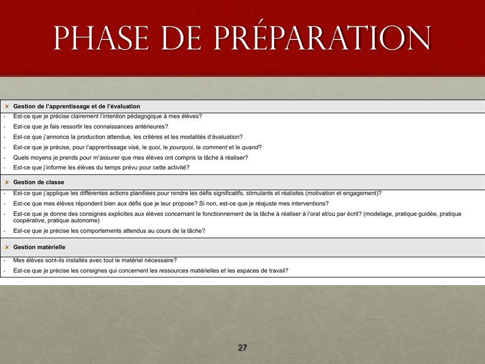 Phase de préparation 27
