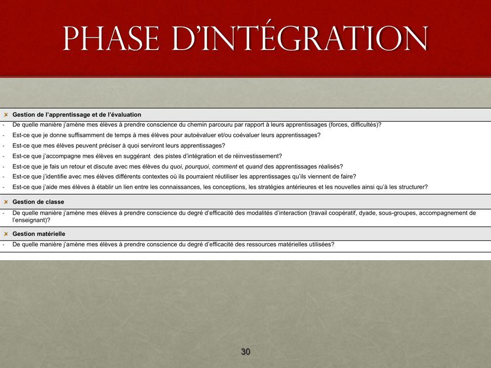 Phase dintégration 30