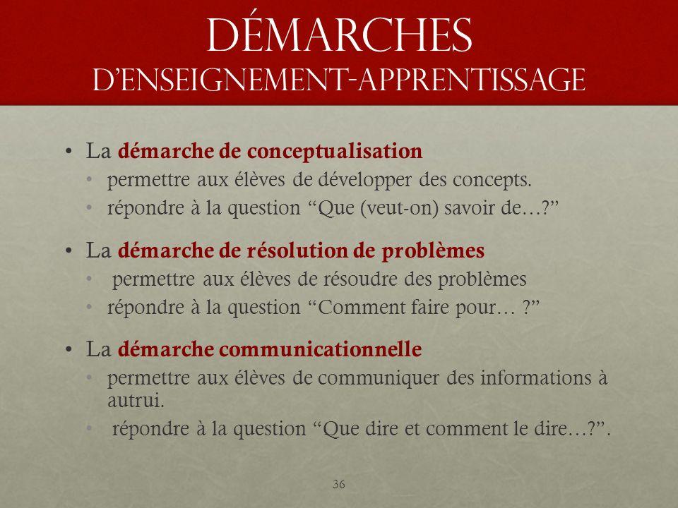 Démarches denseignement-apprentissage La démarche de conceptualisation permettre aux élèves de développer des concepts.